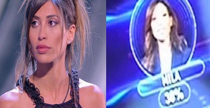 Grande Fratello 2019: Mila Suarez eliminata per un errore al televoto?